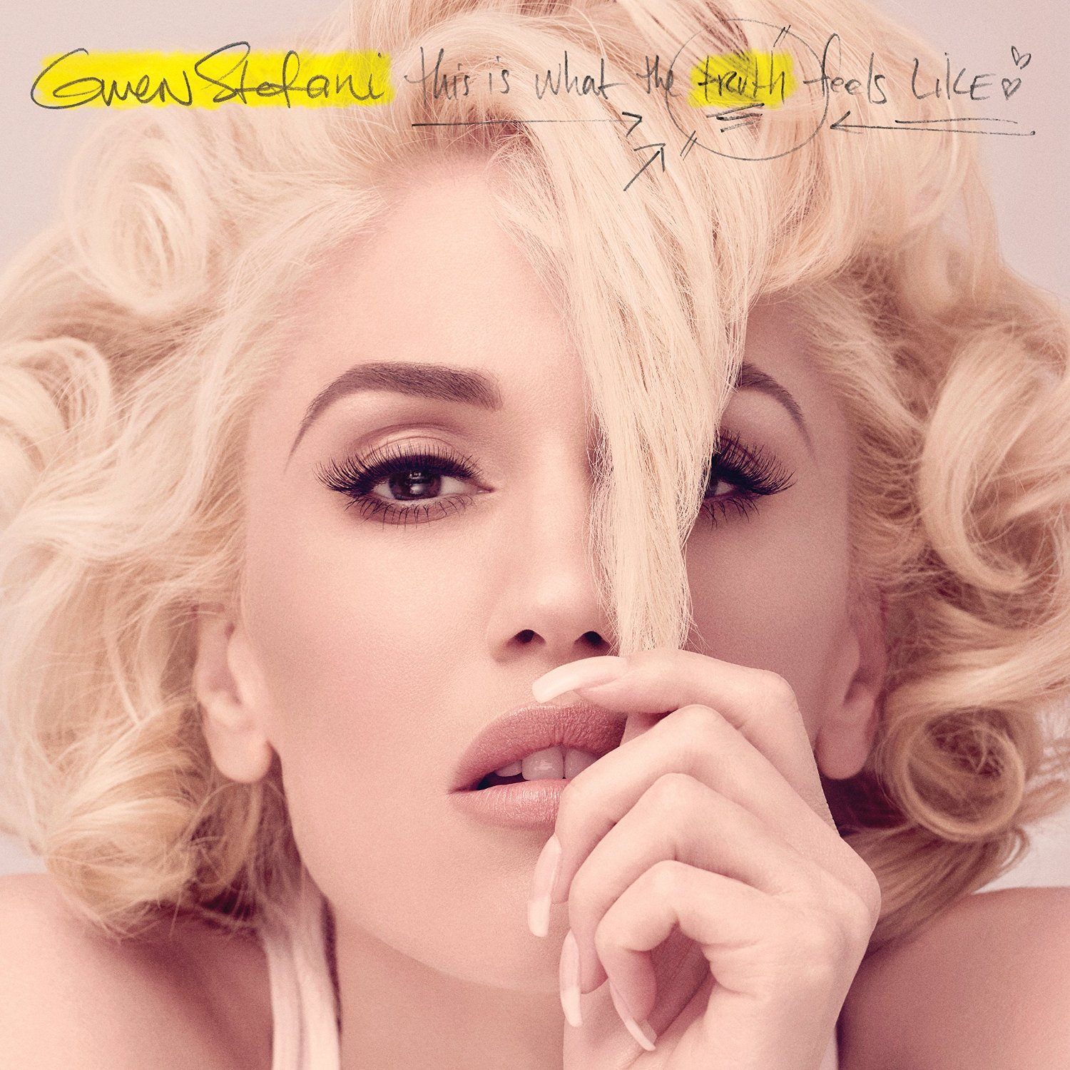 Music Review: Gwen Stefani - This Is What The Truth Feels Like