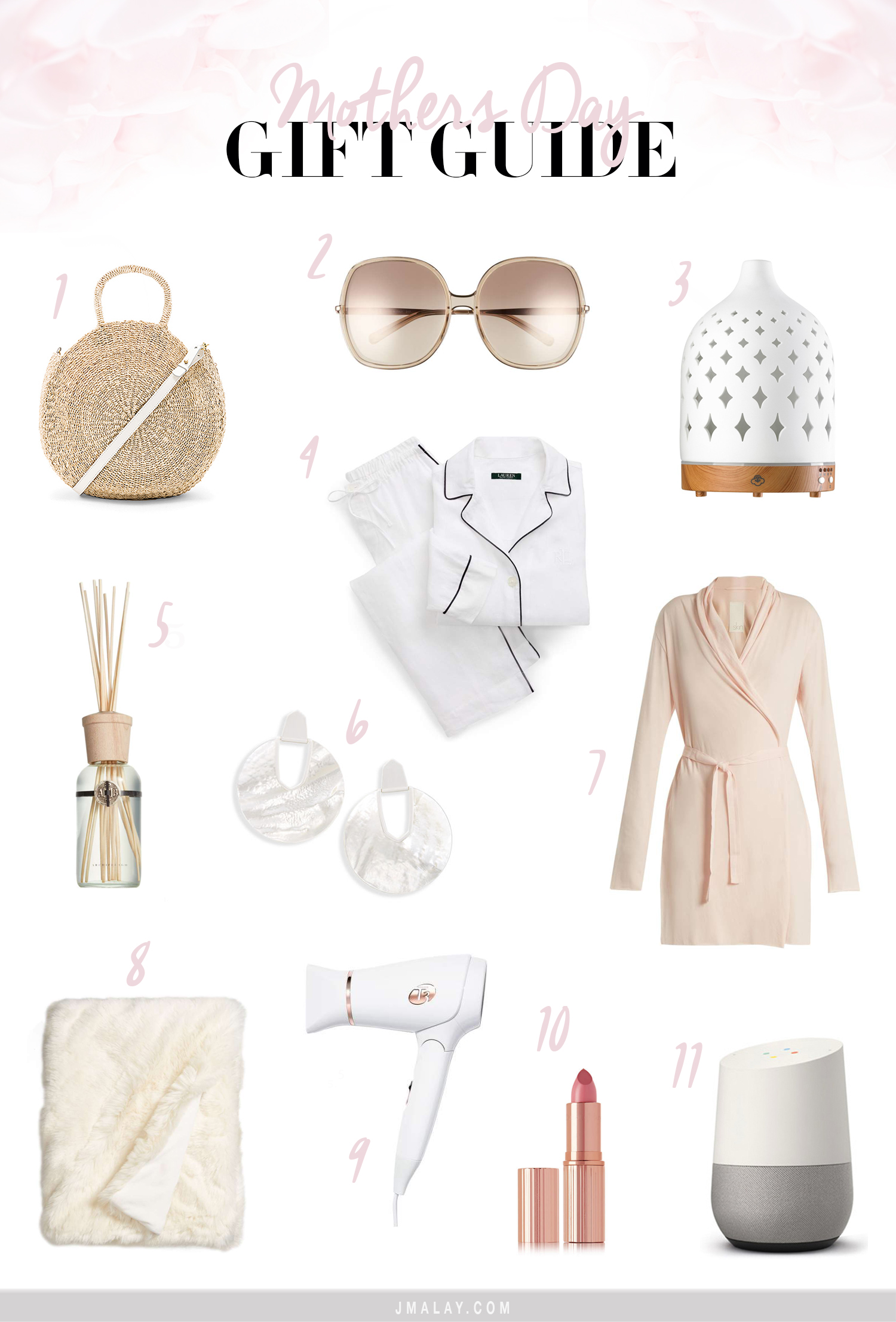 Mothers Day Gift Ideas Under 100